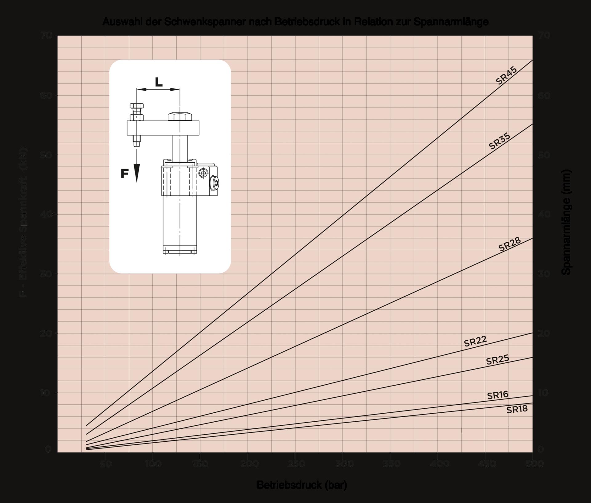 1.1.1. DiagrammBeschriftung