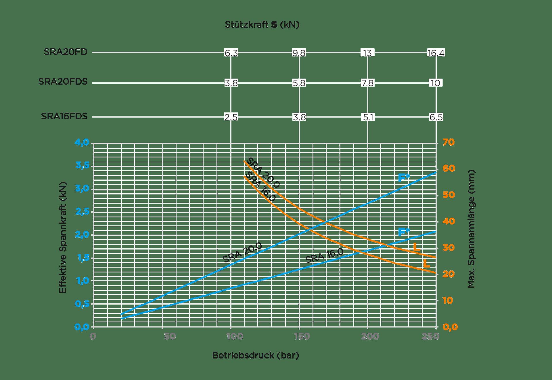 1.1.4. Diagramm