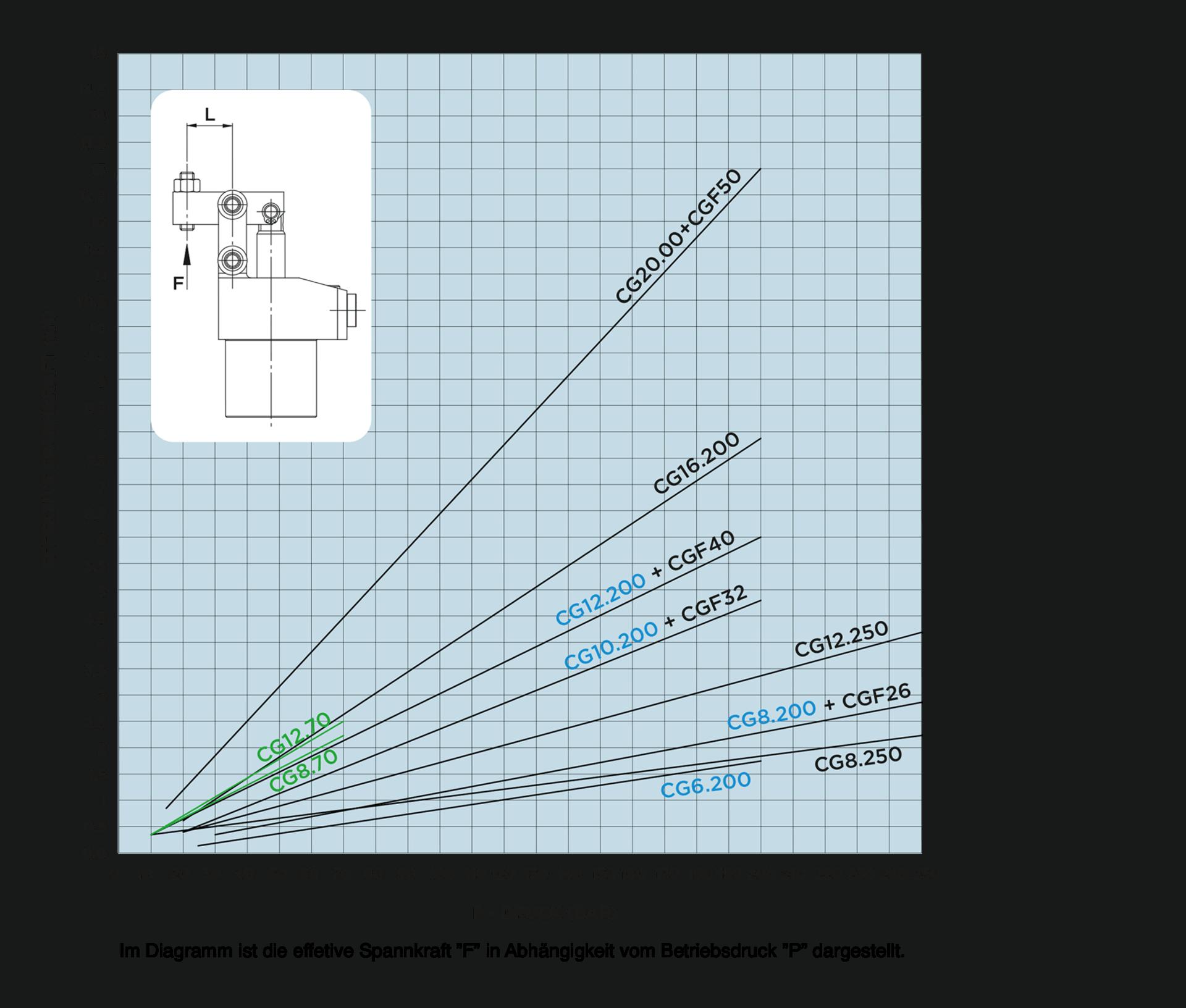 1.2.1. 5. Diagramm V03