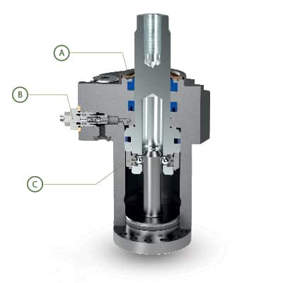 Aufbau eines Zug- und Druckzylinders