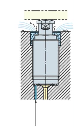 Federraumbelüftung/ Abstützelemente mit Druckbeauf-schlagung